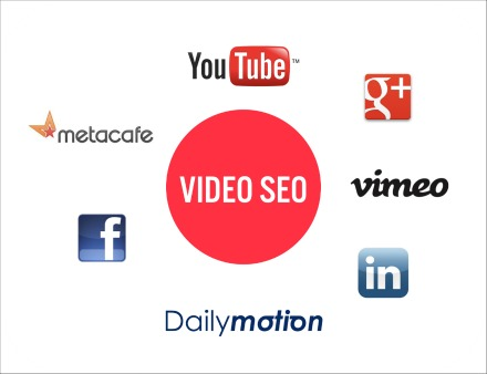 Rank your Videos #1 organically in just 6 Easy Steps